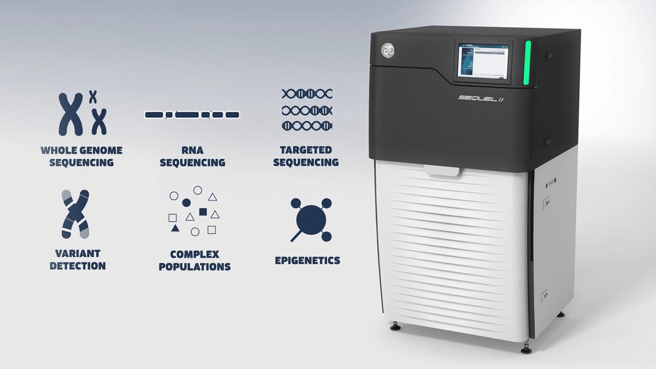 PacBio HiFi Sequencing